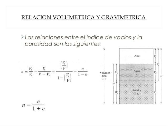 RELACION VOLUMETRICA Y GRAVIMETRICA Las relaciones entre el índice de vacíos y la porosidad son las siguientes: