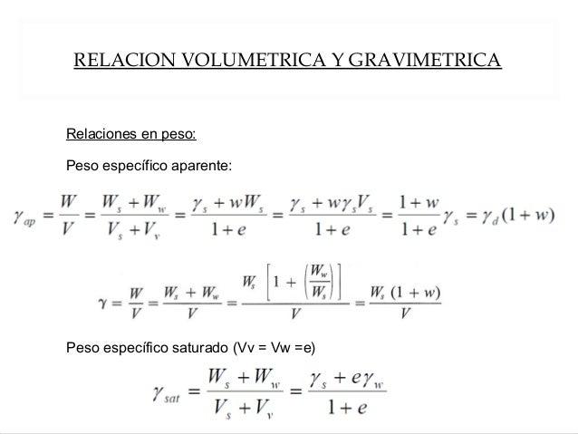 RELACION VOLUMETRICA Y GRAVIMETRICA Relaciones en peso: Peso específico aparente: Peso específico saturado (Vv = Vw =e)