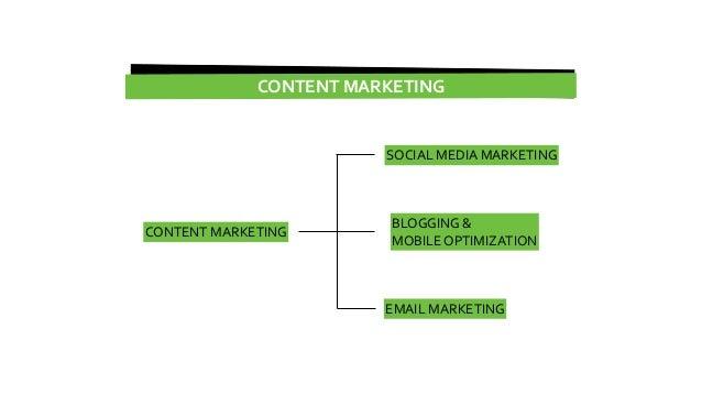 Principios de Estrategia de Social Media Content Marketing Slide 2
