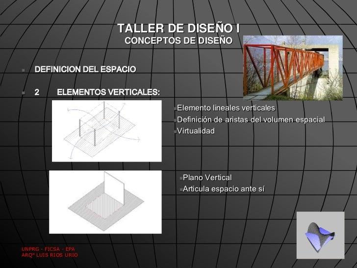 Clase06 espacio arquitectonico for Definicion de estilo en arquitectura