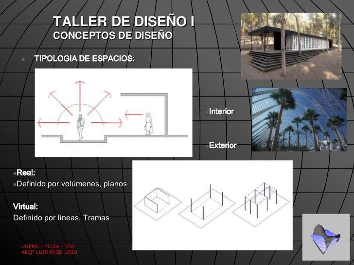 Clase06 espacio arquitectonico for Dimensiones de espacios arquitectonicos