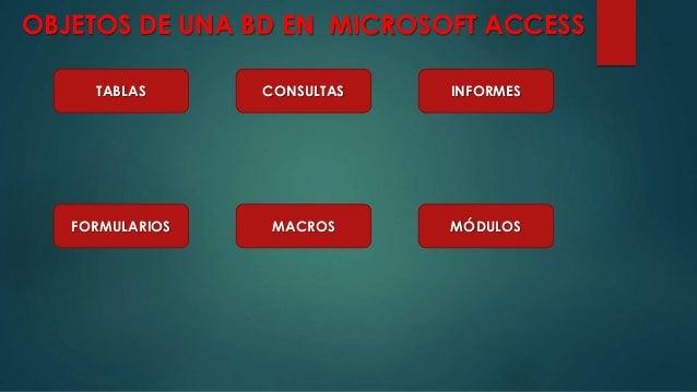 OBJETOS DE UNA BD EN MICROSOFT ACCESS MACROS Conjunto de órdenes que damos al programa para que las ejecute de forma simul...