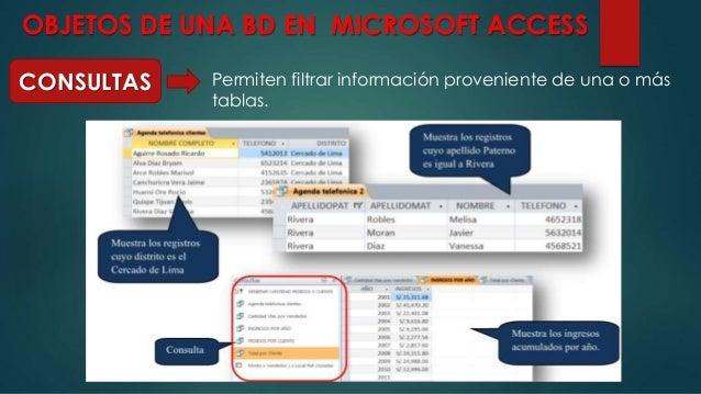Introducción a las bases de datos con access