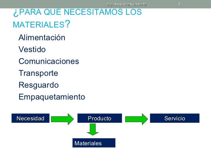 Ing. Jorge Fredy Llano M        7¿PARA QUÉ NECESITAMOS LOSMATERIALES?AlimentaciónVestidoComunicacionesTransporteResgu...
