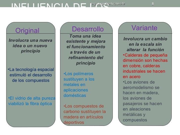 INFLUENCIA DE LOS                                          Ing. Jorge Fredy Llano M           8 MATERIALES   Original     ...