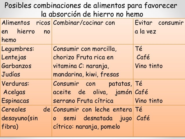 Anemia infantil promoci n de la salud alimentaci n y nutrici n infan - Alimentos que contengan hierro para embarazadas ...