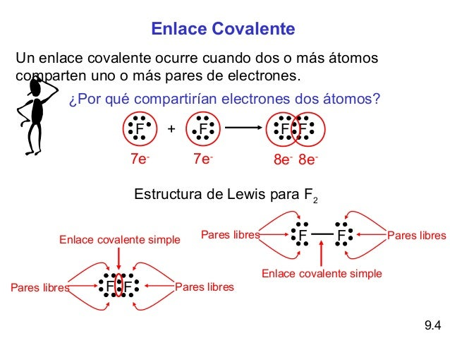 Clase 12 Diapositivas C09