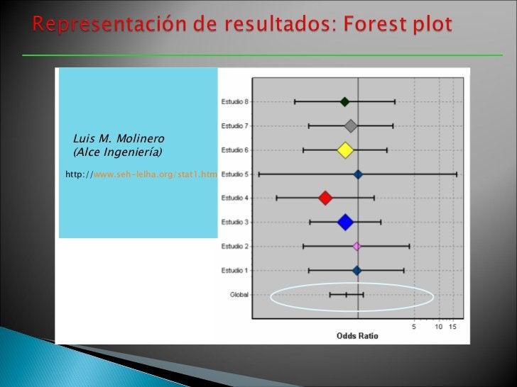 Luis M. Molinero (Alce Ingeniería) http:// www.seh-lelha.org/stat1.htm