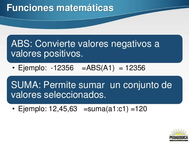 Funciones matemáticasABS: Convierte valores negativos avalores positivos. • Ejemplo: -12356   =ABS(A1) = 12356SUMA: Permit...
