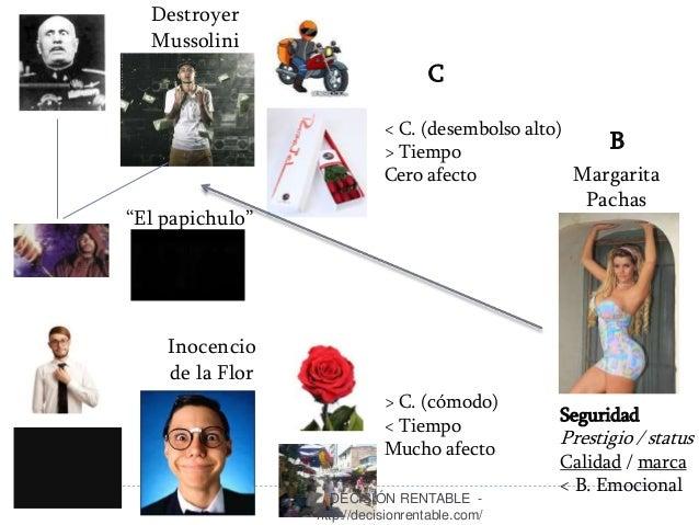 10 Destroyer Mussolini Inocencio de la Flor Margarita Pachas < C. (desembolso alto) > Tiempo Cero afecto Seguridad Prestig...