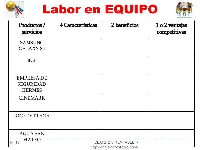 18 Productos / servicios 4 Características 2 beneficios 1 o 2 ventajas competitivas SAMSUNG GALAXY S4 BCP EMPRESA DE SEGUR...