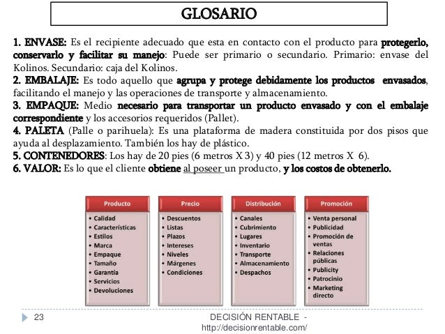 23 GLOSARIO 1. ENVASE: Es el recipiente adecuado que esta en contacto con el producto para protegerlo, conservarlo y facil...