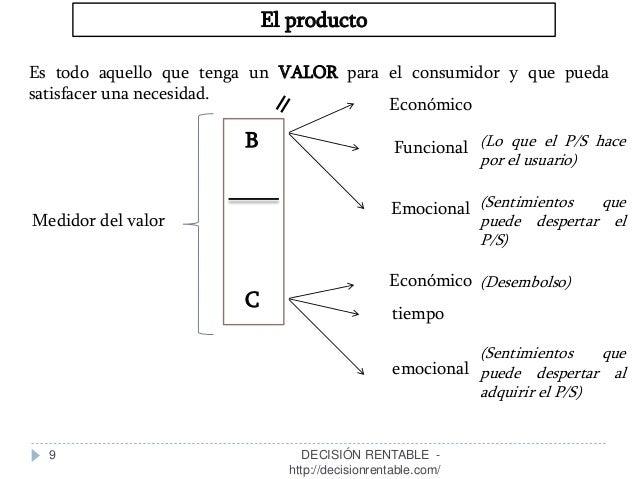 9 El producto Es todo aquello que tenga un VALOR para el consumidor y que pueda satisfacer una necesidad. B C Económico Fu...