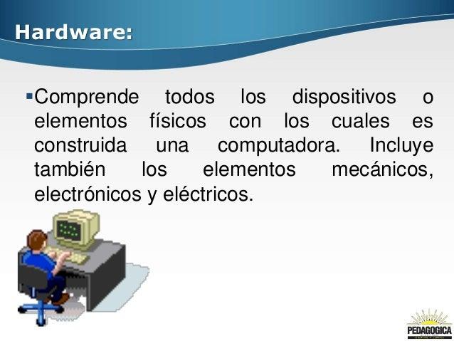 clase 1 definici n de hardware y software On definicion de hardware