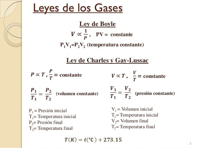 Solucionario De Fisicoquimica Levine 5 Edicion Volumen 1. largo Geodetic ideal more Privacy trade