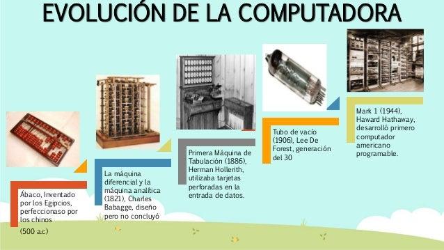 Ábaco, Inventado por los Egipcios, perfeccionaso por los chinos (500 a.c) La máquina diferencial y la máquina analítica (1...