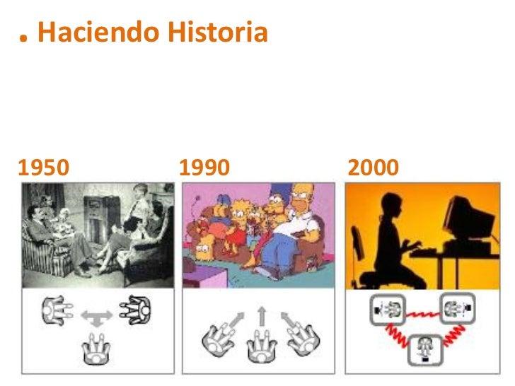 El futuro es hoy Slide 3
