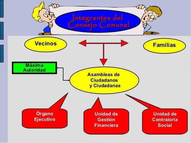 Integrantes del                Consejo Comunal    Vecinos                          Familias MáximaAutoridad               ...