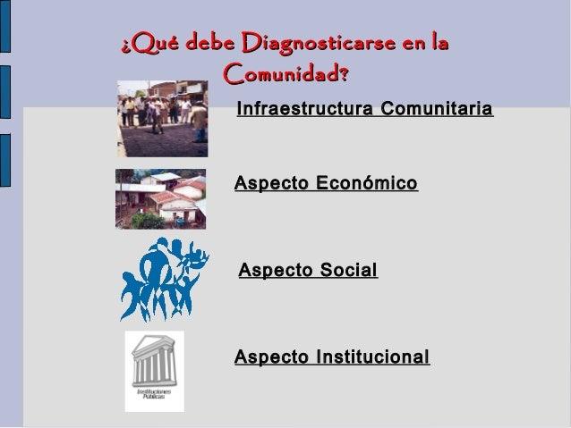 ¿Qué debe Diagnosticarse en la         Comunidad?          Infraestructura Comunitaria          Aspecto Económico         ...