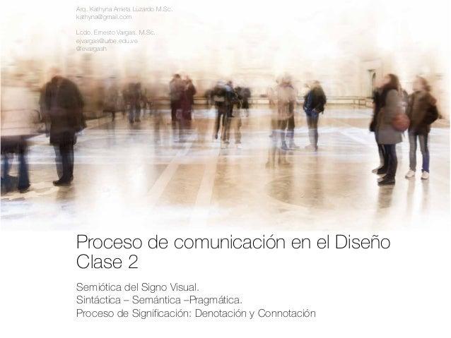 Arq. Kathyna Arrieta Luzardo M.Sc. kathyna@gmail.com Lcdo. Ernesto Vargas. M.Sc. ejvargas@urbe.edu.ve @evargash  Proceso d...