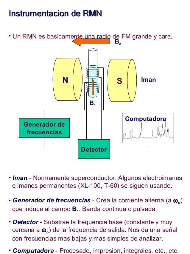 Instrumentacion de RMNInstrumentacion de RMN • Un RMN es basicamente una radio de FM grande y cara. • Iman - Normamente su...
