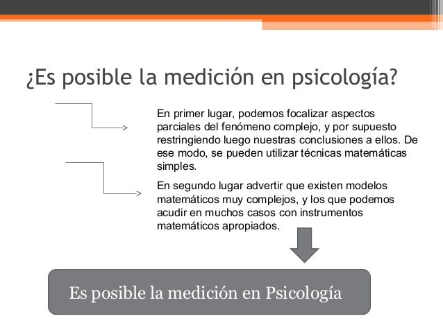 Resumen la medici n en psicolog a for Que es divan en psicologia