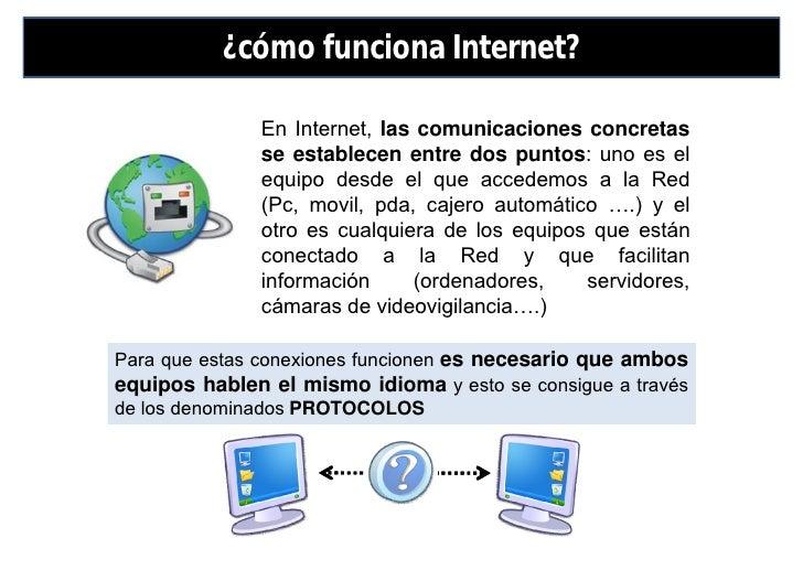 Que es Internet?