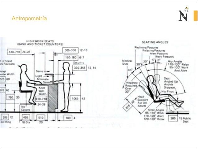 Clase2 antropometria for Antropometria y ergonomia
