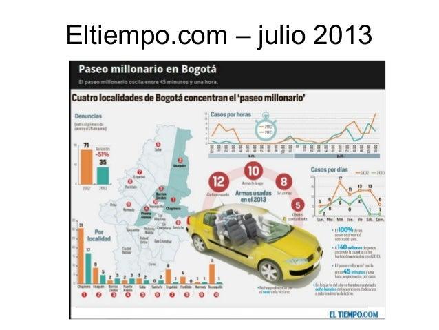 Eltiempo.com – julio 2013