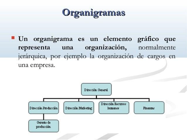 OOrrggaanniiggrraammaass   Un organigrama es un elemento gráfico que  representa una organización, normalmente  jerárquic...