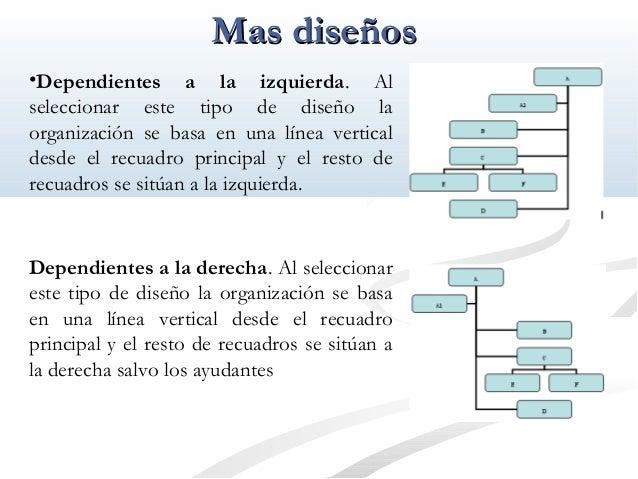 MMaass ddiisseeññooss  •Dependientes a la izquierda. Al  seleccionar este tipo de diseño la  organización se basa en una l...