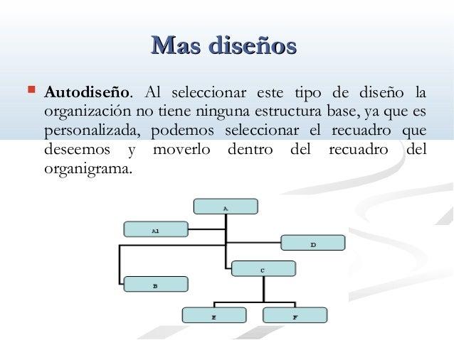 MMaass ddiisseeññooss   Autodiseño. Al seleccionar este tipo de diseño la  organización no tiene ninguna estructura base,...