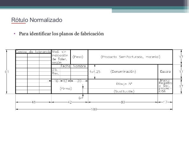 Clase 2 dibujo tecnico mod2 normalizado iso parte 1 for Normas para planos arquitectonicos