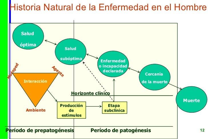 Clase 2 historia natural de la enfermedad