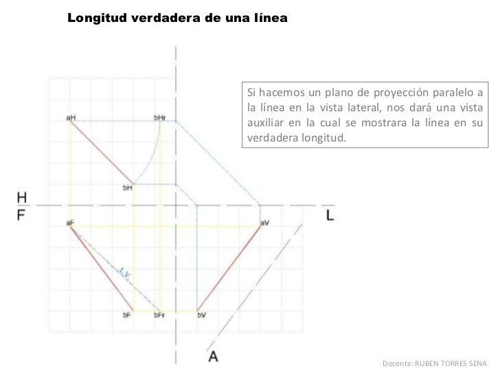 La Verdadera Magnitud: Clase 2 Longitud Verdadera De Una Linea