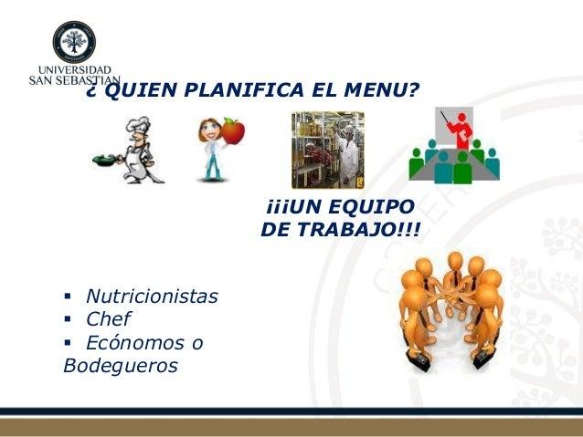 ¿ QUIEN PLANIFICA EL MENU? ¡¡¡UN EQUIPO DE TRABAJO!!!   Nutricionistas   Chef   Ecónomos o Bodegueros
