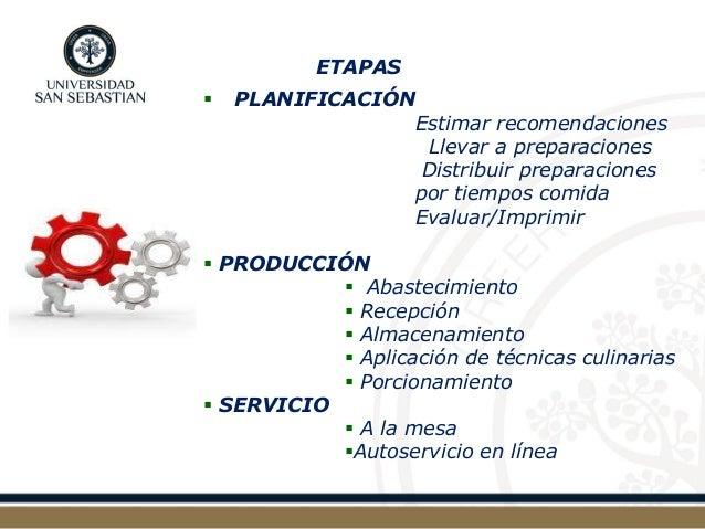 ETAPAS   PLANIFICACIÓN  Estimar recomendaciones  Llevar a preparaciones  Distribuir preparaciones por tiempos comida  Eva...
