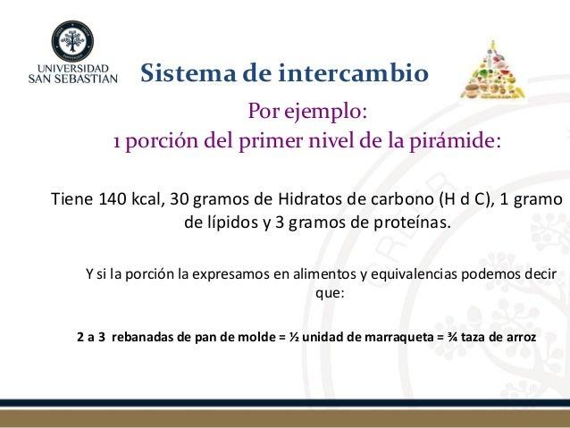 Por ejemplo:  1 porción del primer nivel de la pirámide:  Tiene 140 kcal, 30 gramos de Hidratos de carbono (H d C), 1 gram...
