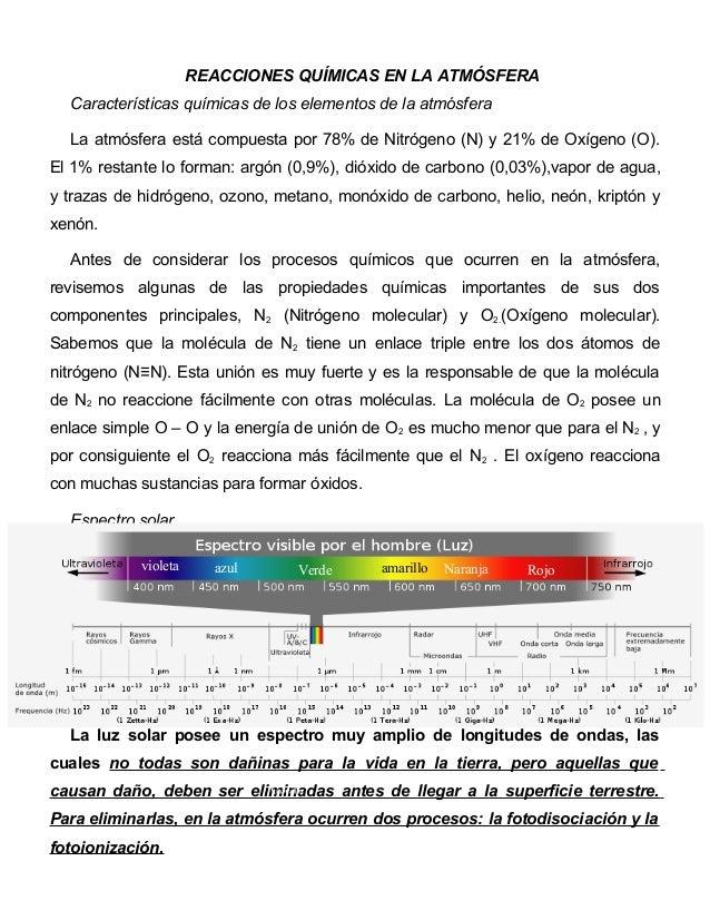 REACCIONES QUÍMICAS EN LA ATMÓSFERA Características químicas de los elementos de la atmósfera La atmósfera está compuesta ...