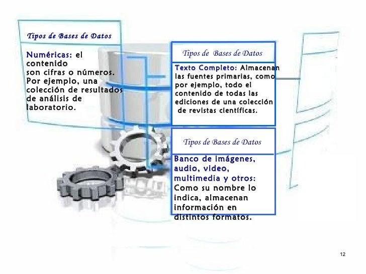Tipos de Bases de DatosNuméricas: el              Tipos de Bases de Datoscontenido                 Texto Completo: Almacen...