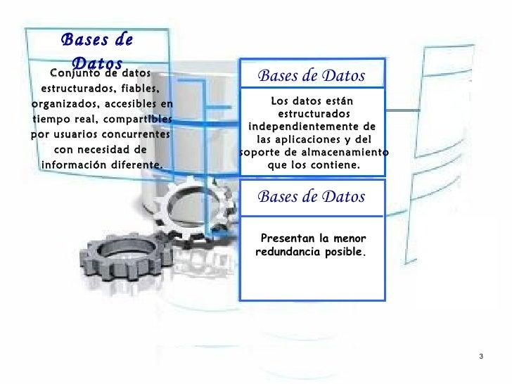 Bases de      Datos   Conjunto de datos            Bases de Datos  estructurados, fiables,organizados, accesibles en      ...