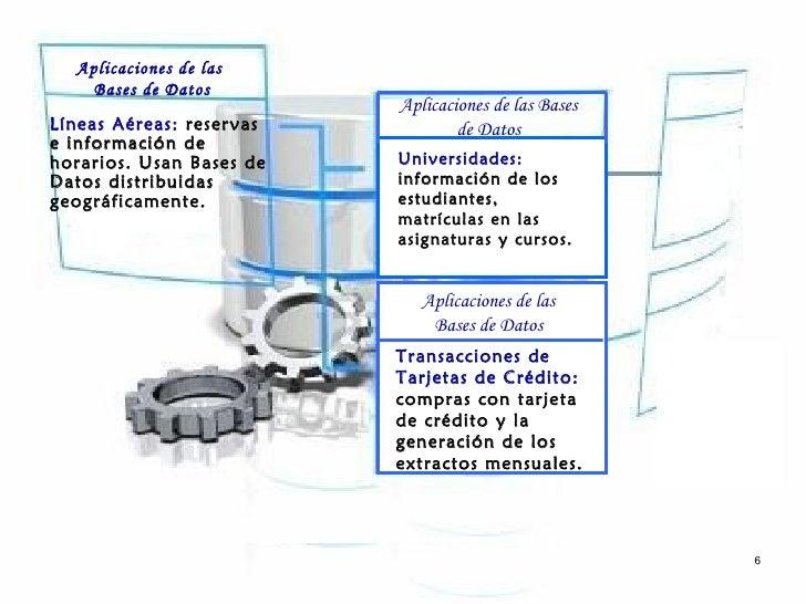 Aplicaciones de las    Bases de Datos                          Aplicaciones de las BasesLíneas Aéreas: reservas           ...
