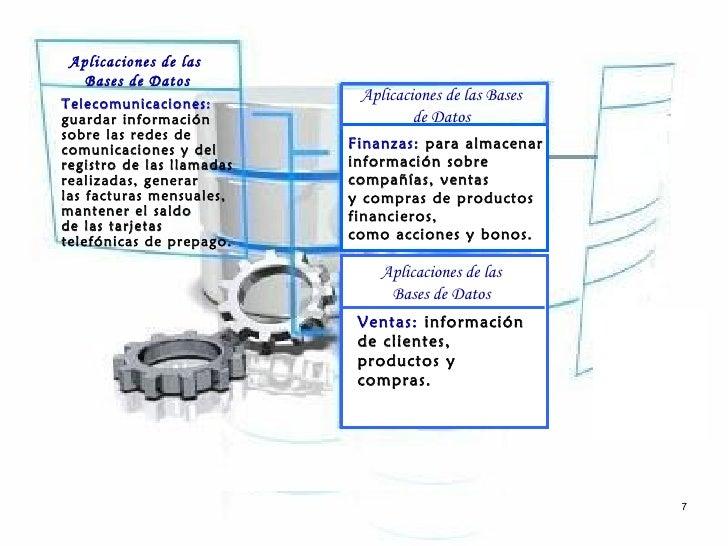 Aplicaciones de las   Bases de DatosTelecomunicaciones:                            Aplicaciones de las Basesguardar inform...