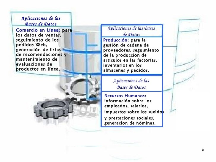 Aplicaciones de las   Bases de DatosComercio en Línea: para    Aplicaciones de las Baseslos datos de ventas,              ...