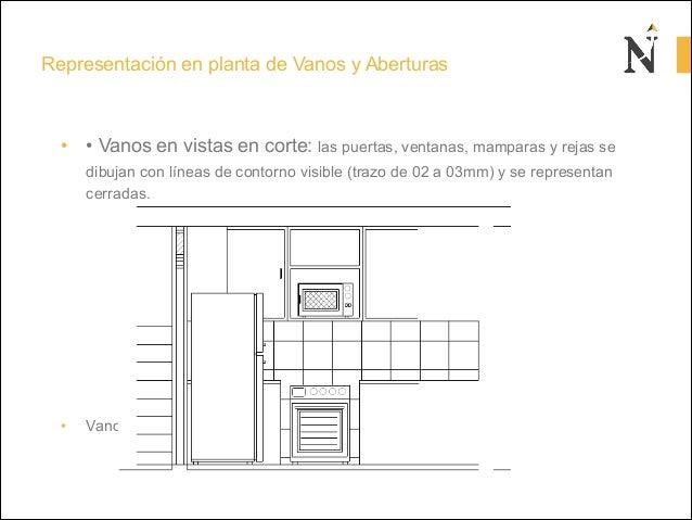 Clase2 simbologia - La casa de la mampara ...