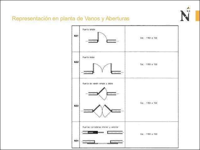 Clase2 Simbologia