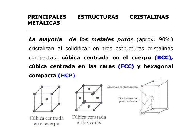 Clase 3 Estructura Cristalina De Los Sólidos 29 08 11