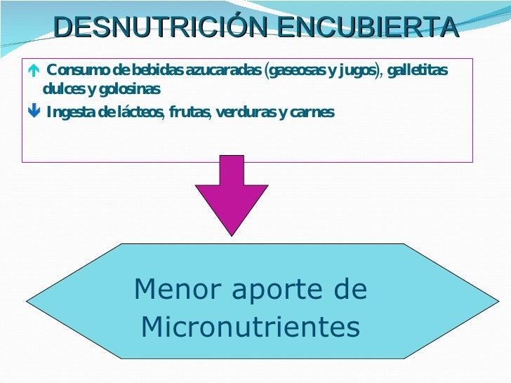 Malnutrición por micronutrientes Slide 9