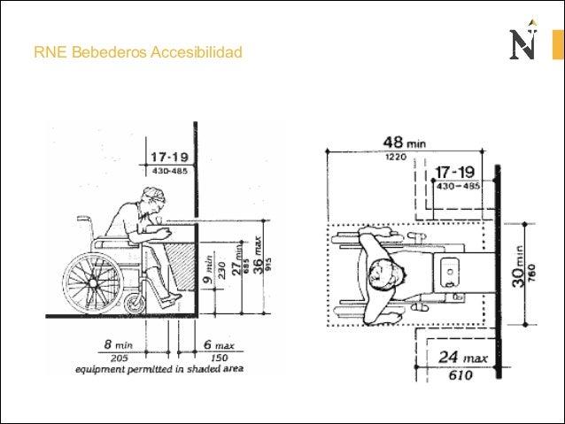 clase3 ergonometria