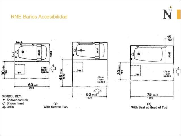 Clase3 ergonometria for Medidas de mobiliario infantil